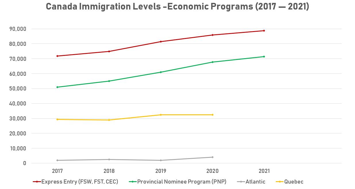 2019年加拿大移民政策及趋势是好是坏?