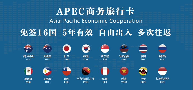 APEC商务旅行签证