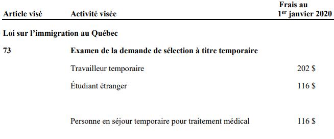 魁北克省各类移民材料申请费用将于2020年1月1日起上调