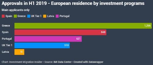 2020年西班牙移民政策盘点