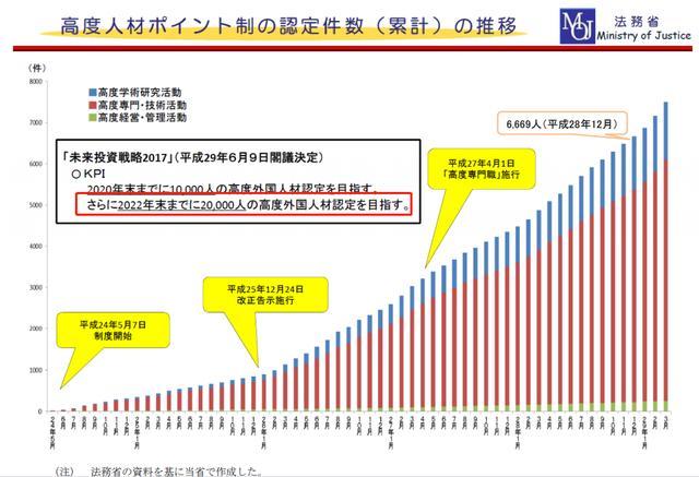 2020国际移民报告:日本成为第二移民目的国!