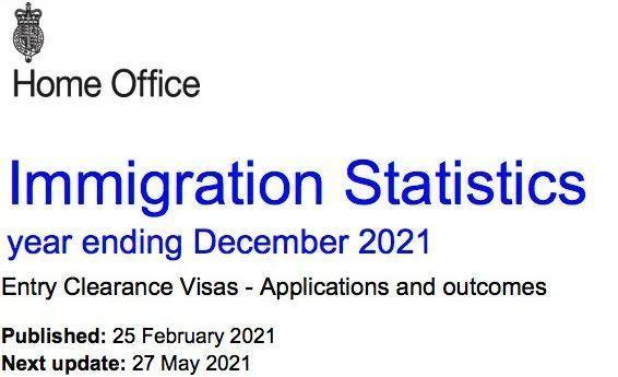 英国2020第四季度移民数据出炉,中国移民申请人霸榜
