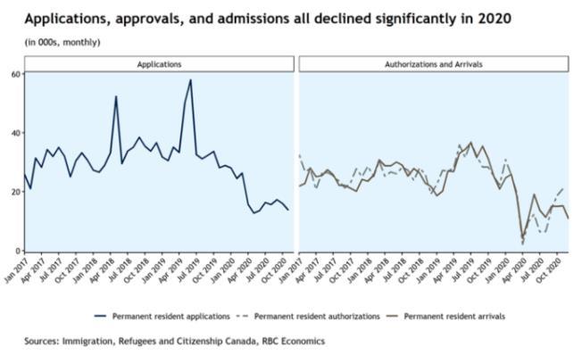 加拿大今年有多缺人?加拿大移民缺口将高达12.6万!